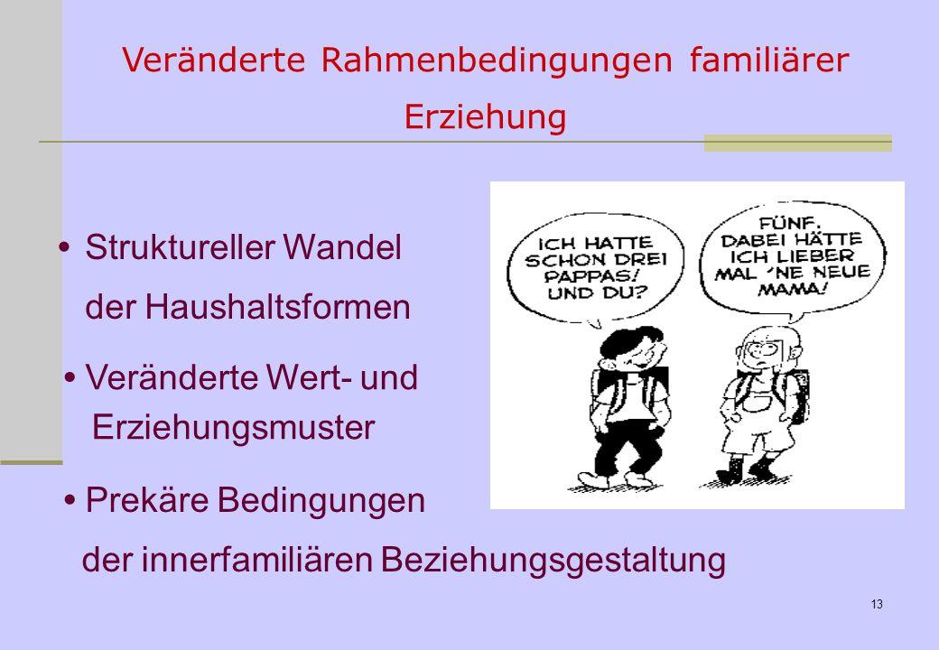 Veränderte Rahmenbedingungen familiärer Erziehung