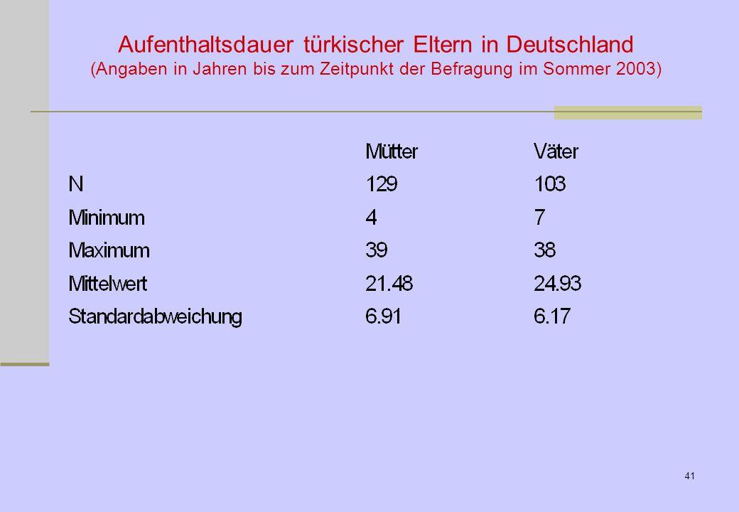 27.03.2017 Aufenthaltsdauer türkischer Eltern in Deutschland (Angaben in Jahren bis zum Zeitpunkt der Befragung im Sommer 2003)