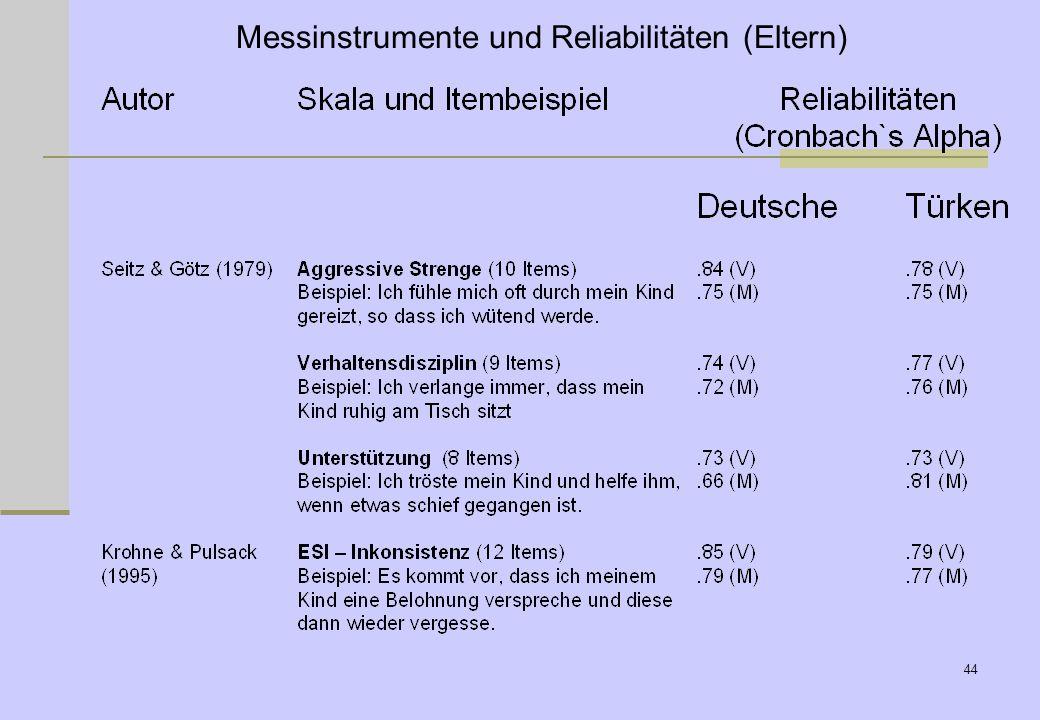 Messinstrumente und Reliabilitäten (Eltern)