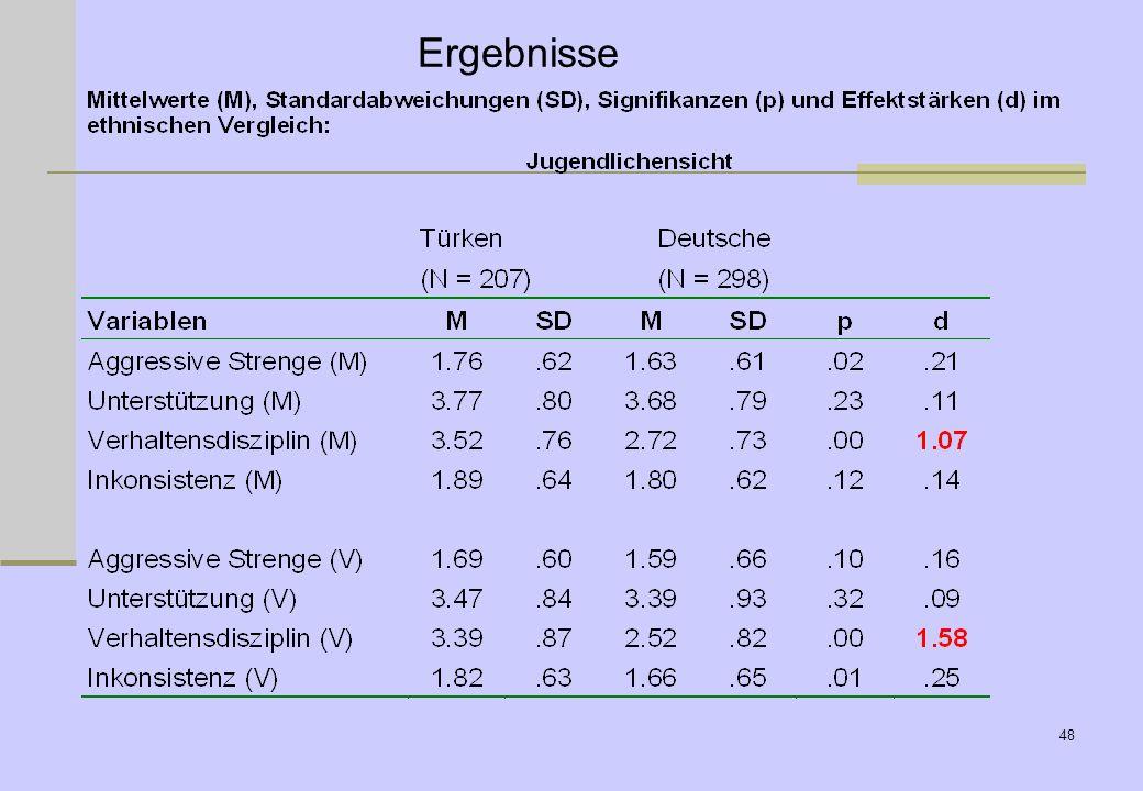 27.03.2017 Ergebnisse