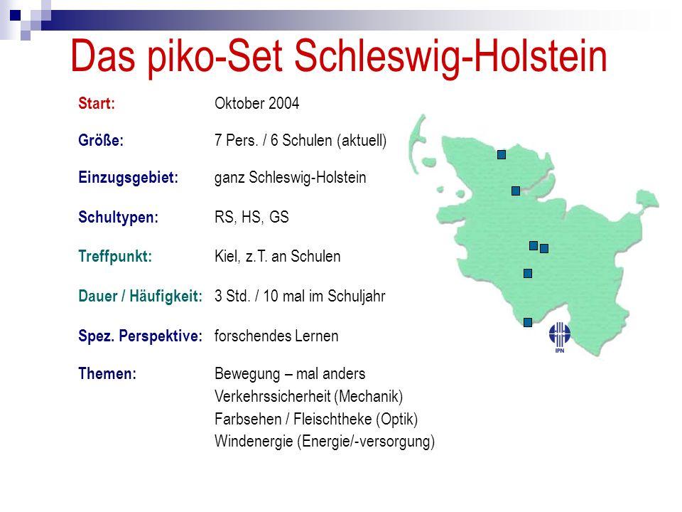 Das piko-Set Schleswig-Holstein