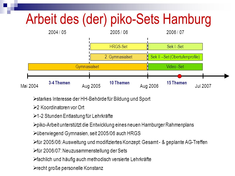 Sek II –Set (Obertufenprofile)