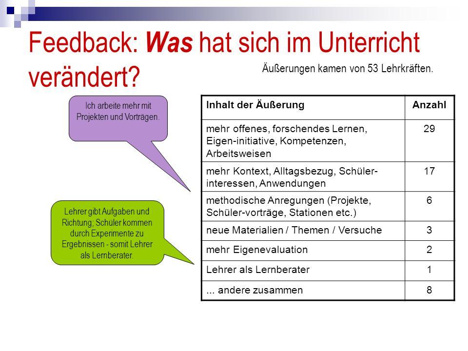 Unique Mathe Arbeitsblatt Für Schüler Inspiration - Kindergarten ...