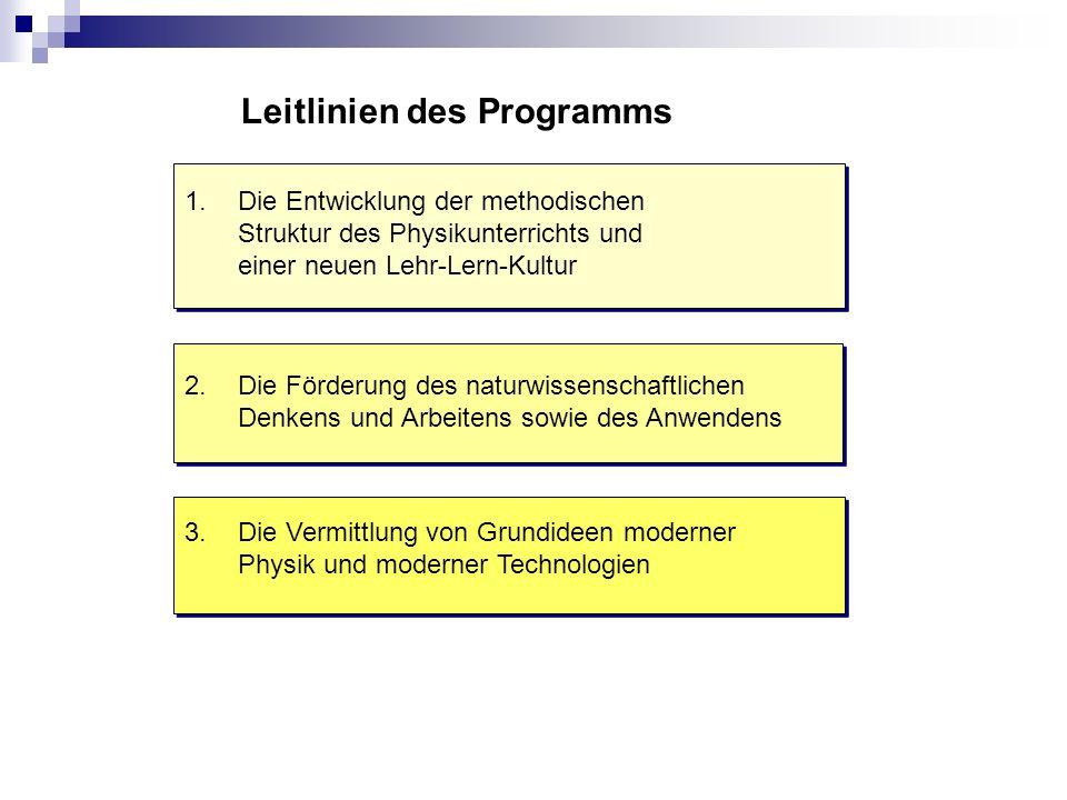 Leitlinien des Programms