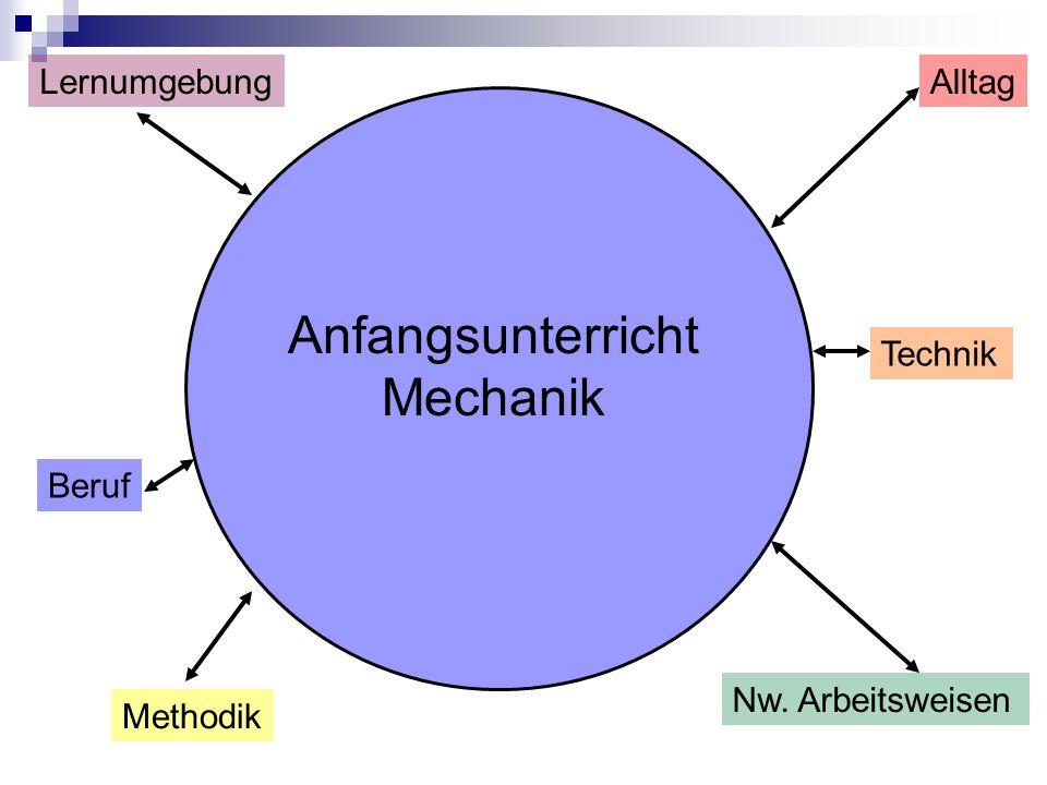 Anfangsunterricht Mechanik Lernumgebung Alltag Technik Beruf