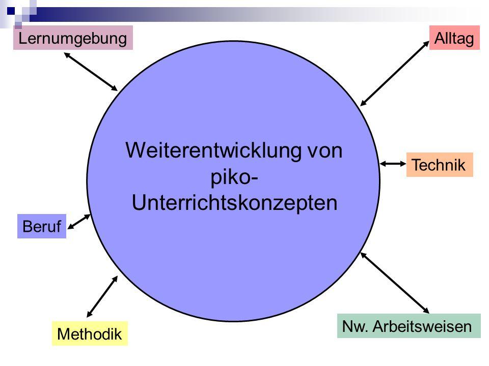 Weiterentwicklung von piko-Unterrichtskonzepten