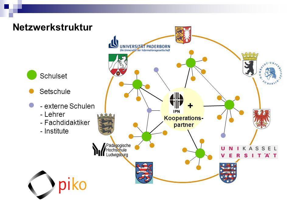 Kooperations-partner