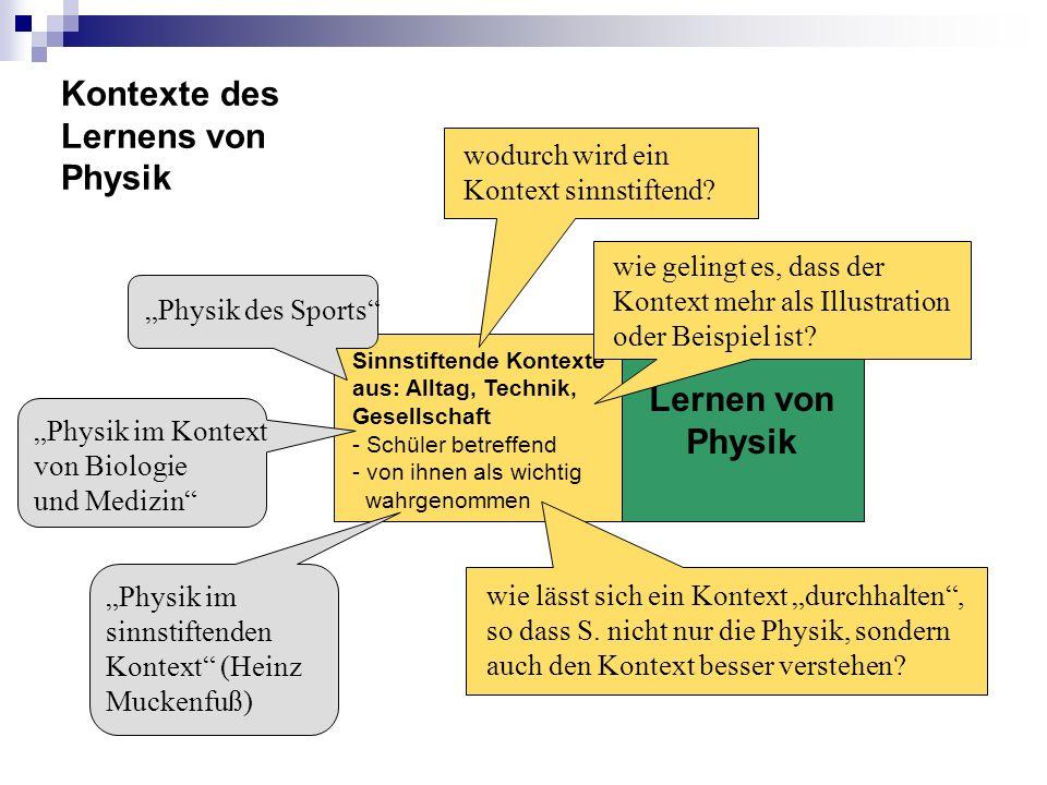 Kontexte des Lernens von Physik
