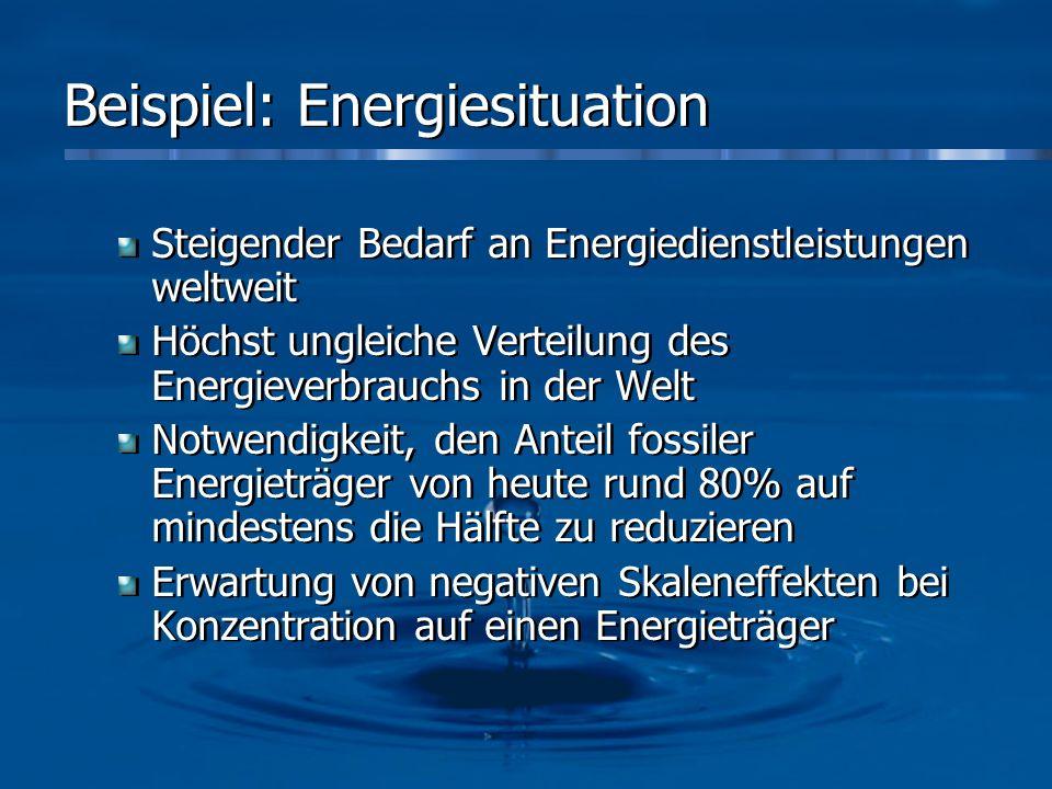 Beispiel: Energiesituation