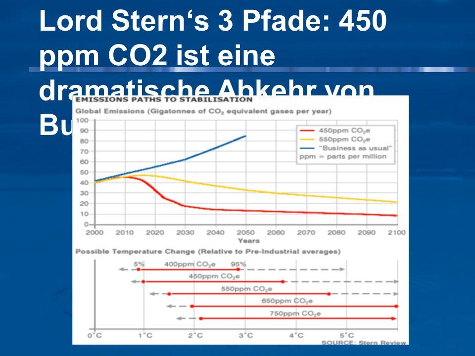 Lord Stern's 3 Pfade: 450 ppm CO2 ist eine dramatische Abkehr von Business as Usual