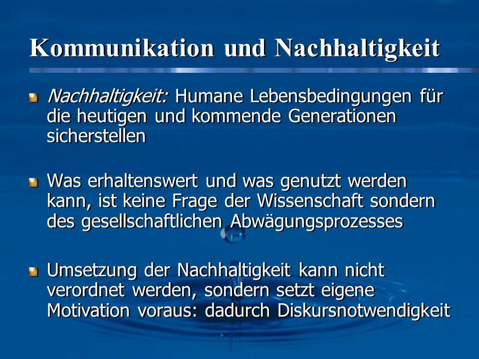 Kommunikation und Nachhaltigkeit