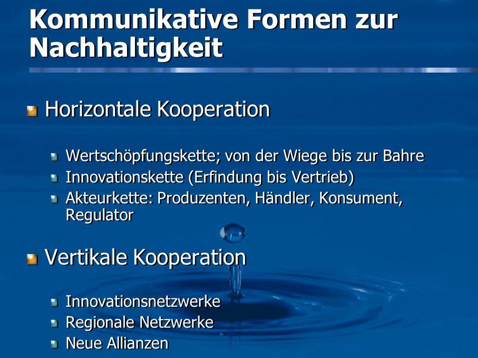 Kommunikative Formen zur Nachhaltigkeit