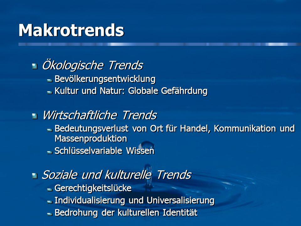 Makrotrends Ökologische Trends Wirtschaftliche Trends