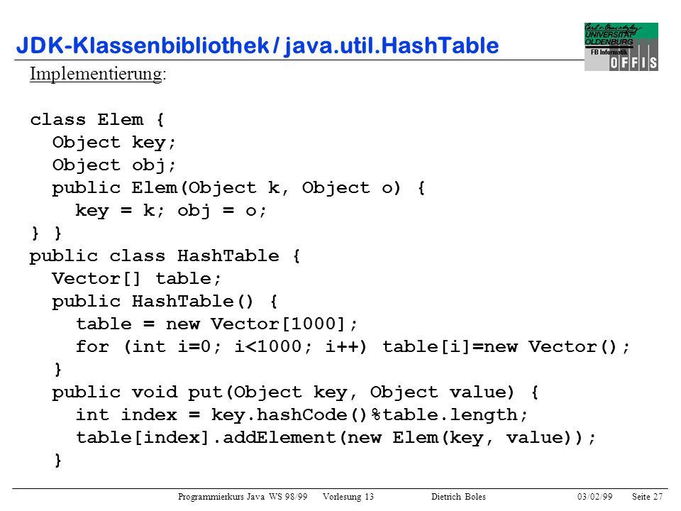 JDK-Klassenbibliothek / java.util.HashTable