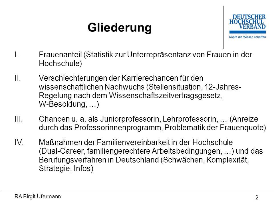 Gliederung Frauenanteil (Statistik zur Unterrepräsentanz von Frauen in der Hochschule)