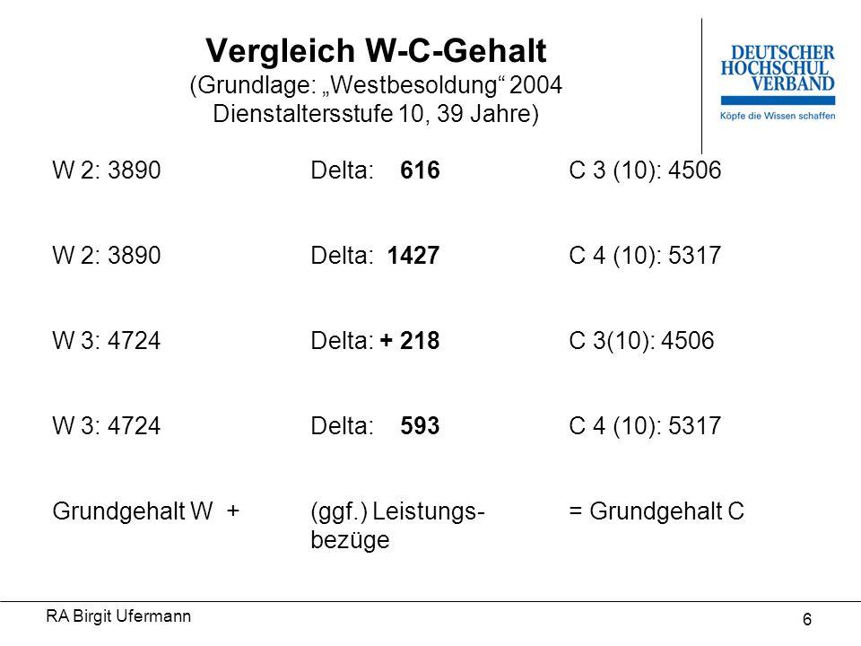 """Vergleich W-C-Gehalt (Grundlage: """"Westbesoldung 2004 Dienstaltersstufe 10, 39 Jahre)"""