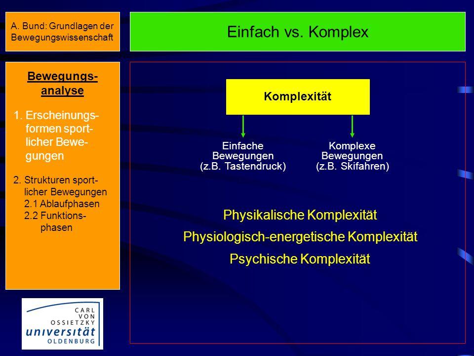 Einfach vs. Komplex Physikalische Komplexität