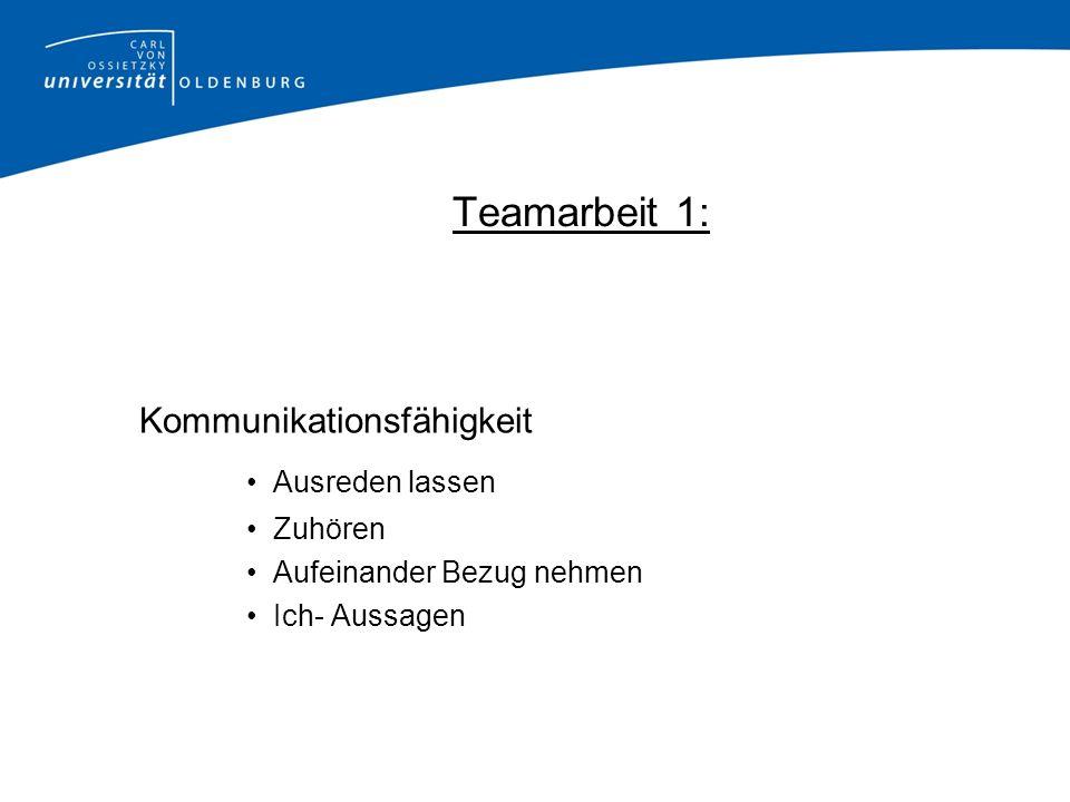 Teamarbeit 1: Kommunikationsfähigkeit Ausreden lassen Zuhören