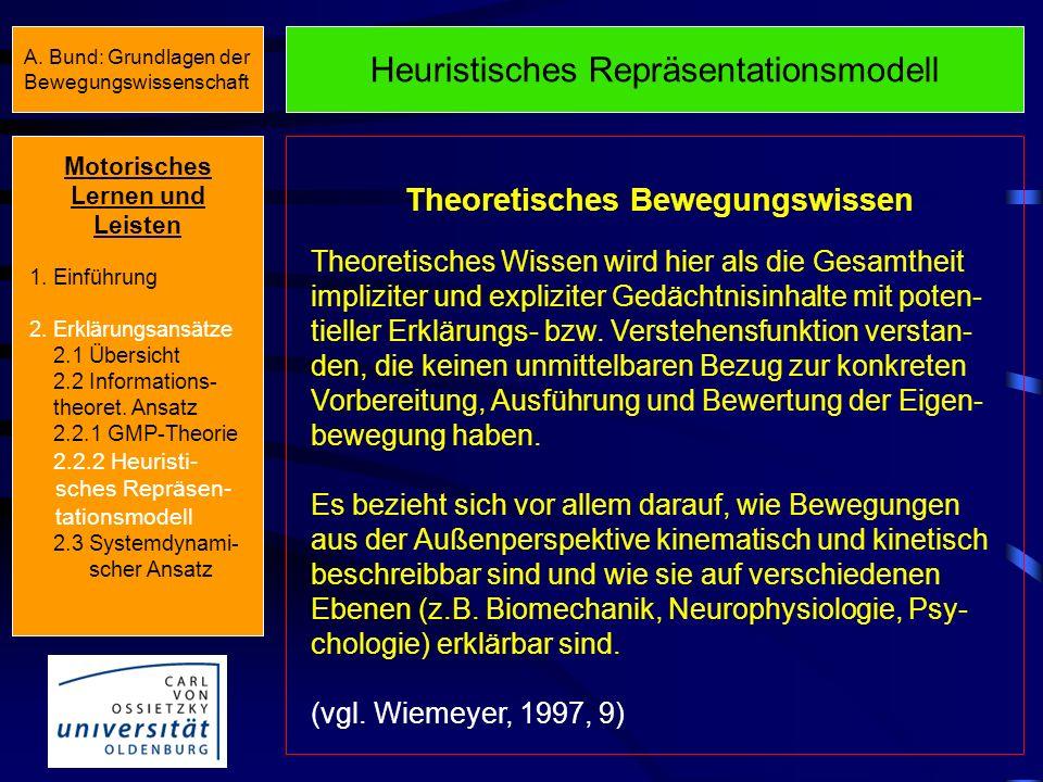 Theoretisches Bewegungswissen