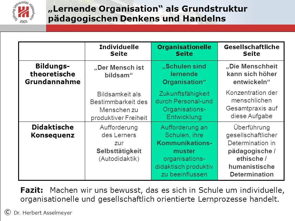 """""""Lernende Organisation als Grundstruktur pädagogischen Denkens und Handelns"""