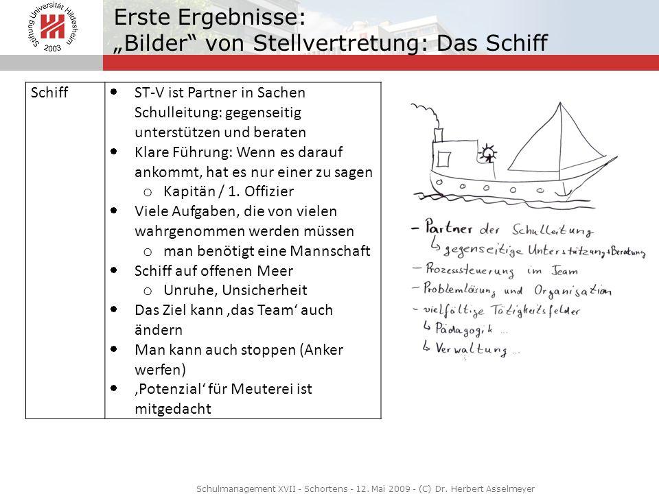 """Erste Ergebnisse: """"Bilder von Stellvertretung: Das Schiff"""