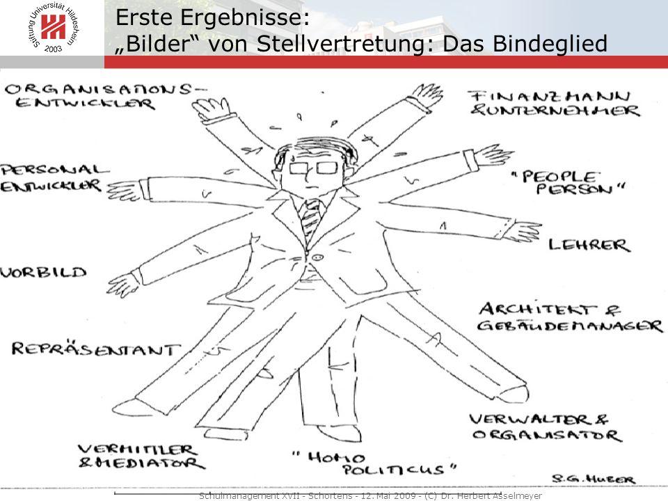 """Erste Ergebnisse: """"Bilder von Stellvertretung: Das Bindeglied"""