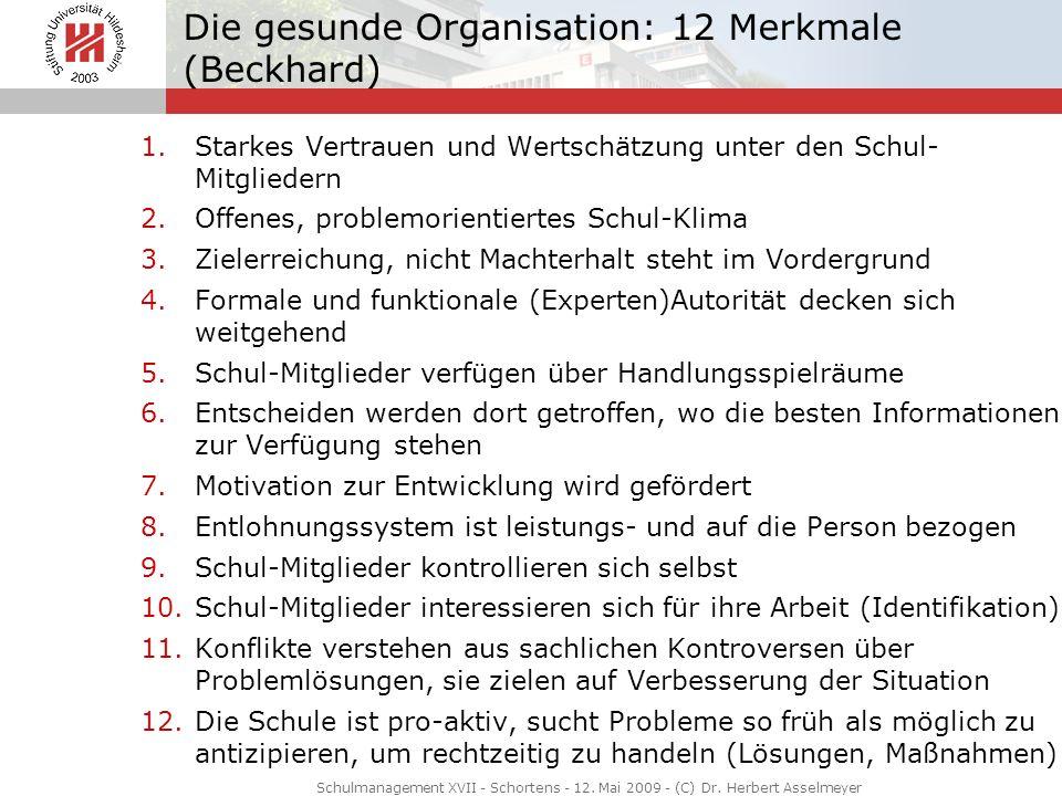 Die gesunde Organisation: 12 Merkmale (Beckhard)