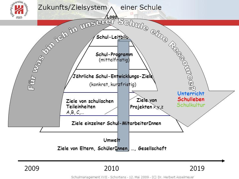 Zukunfts/Zielsystem einer Schule