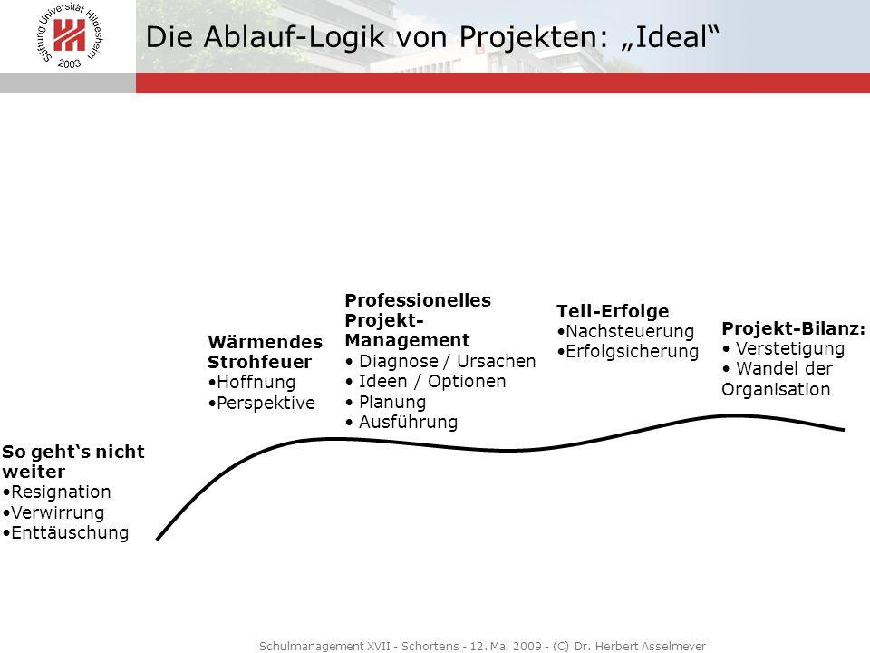 """Die Ablauf-Logik von Projekten: """"Ideal"""