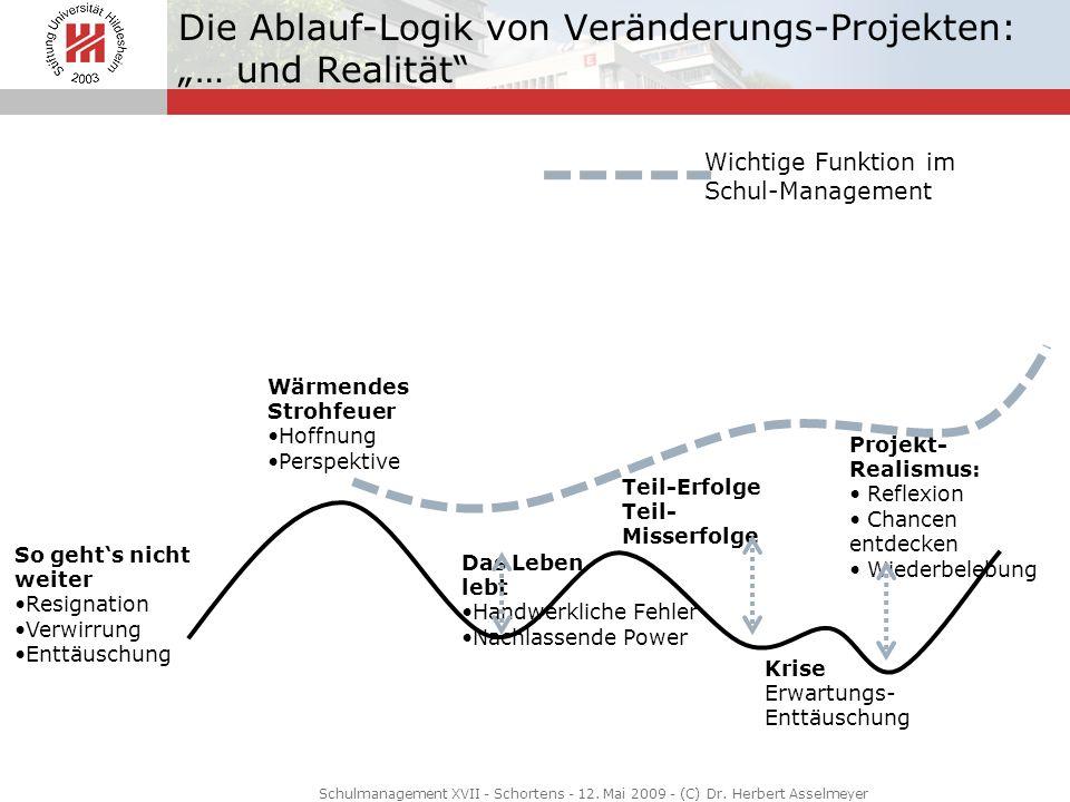 """Die Ablauf-Logik von Veränderungs-Projekten: """"… und Realität"""