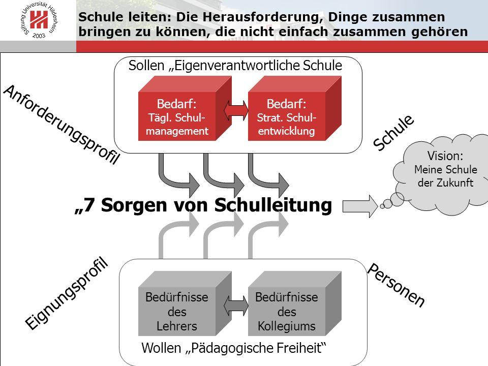 """""""7 Sorgen von Schulleitung"""