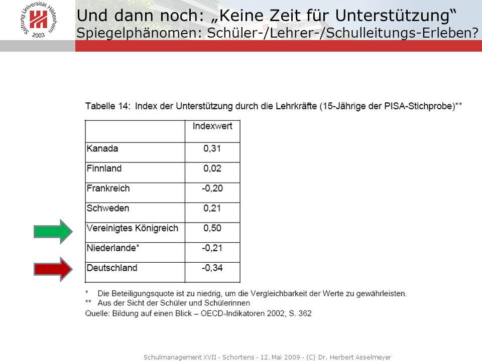 """Und dann noch: """"Keine Zeit für Unterstützung Spiegelphänomen: Schüler-/Lehrer-/Schulleitungs-Erleben"""