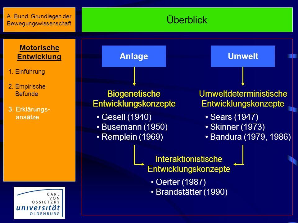 Überblick Anlage Umwelt Biogenetische Entwicklungskonzepte