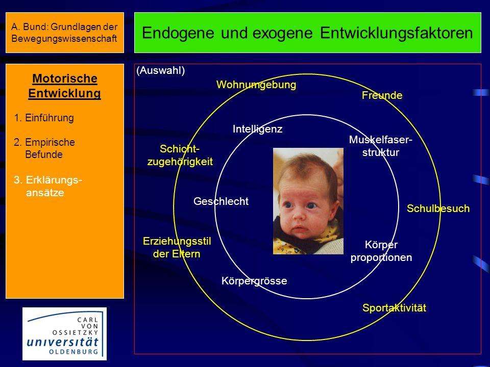 Endogene und exogene Entwicklungsfaktoren