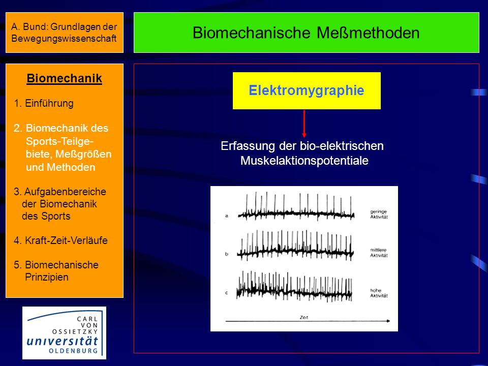 Biomechanische Meßmethoden