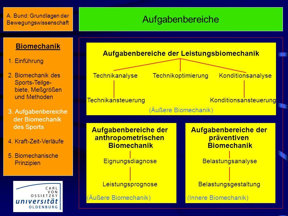 Aufgabenbereiche der Leistungsbiomechanik