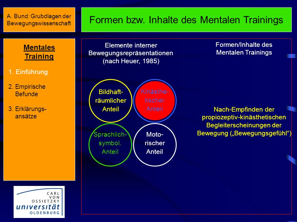 Formen bzw. Inhalte des Mentalen Trainings