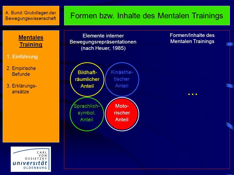 ... Formen bzw. Inhalte des Mentalen Trainings Mentales Training