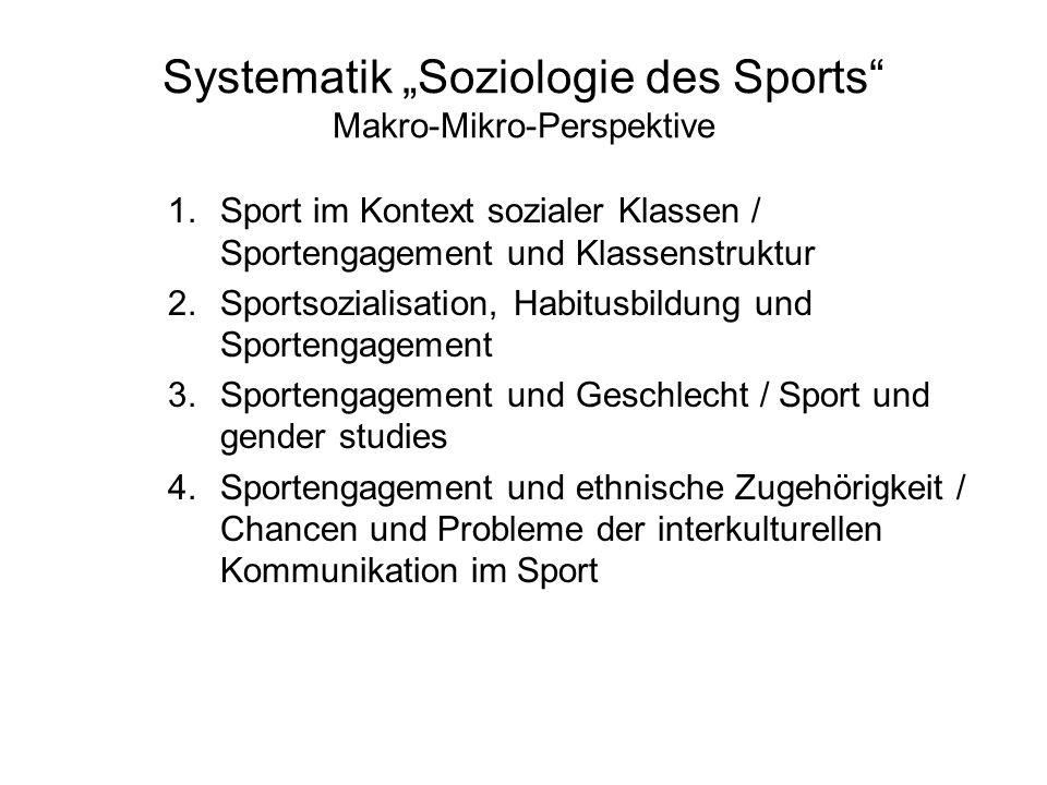 "Systematik ""Soziologie des Sports Makro-Mikro-Perspektive"