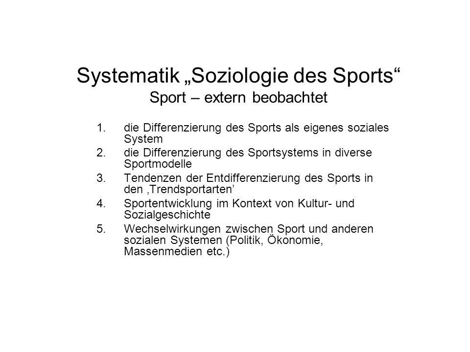 """Systematik """"Soziologie des Sports Sport – extern beobachtet"""