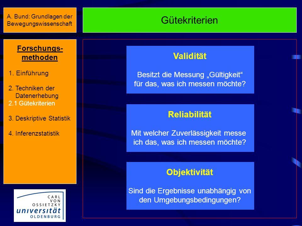 Gütekriterien Validität Reliabilität Objektivität Forschungs- methoden