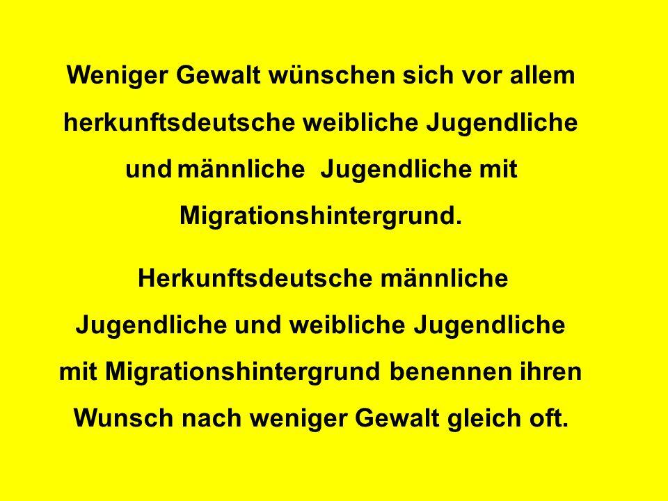 Weniger Gewalt wünschen sich vor allem herkunftsdeutsche weibliche Jugendliche und männliche Jugendliche mit Migrationshintergrund.