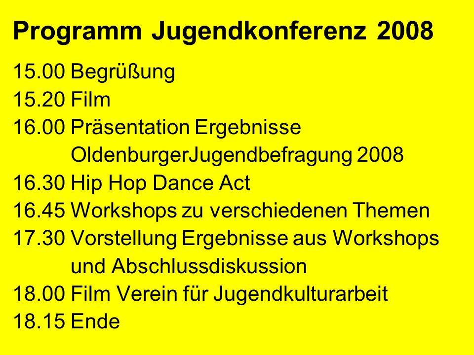 Programm Jugendkonferenz 2008