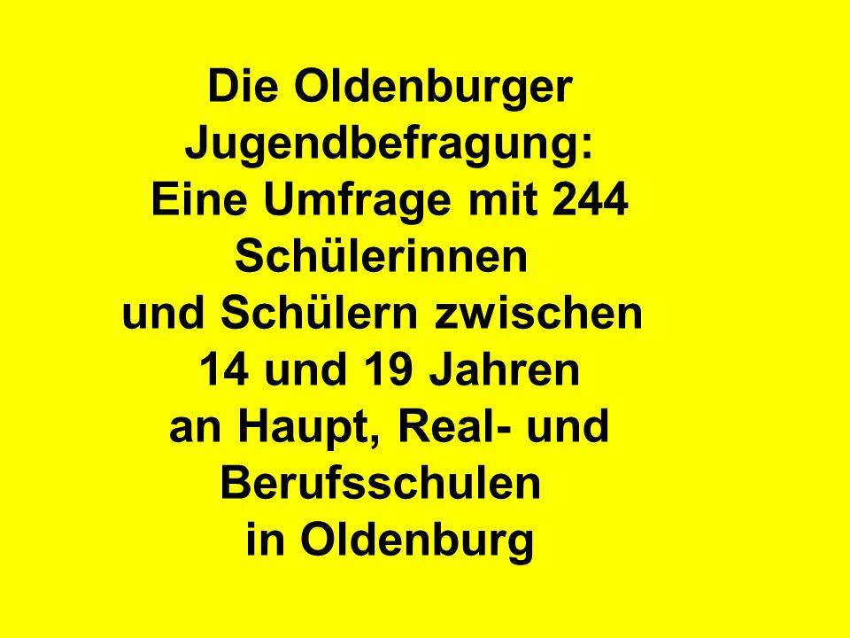 Die Oldenburger Jugendbefragung: Eine Umfrage mit 244 Schülerinnen