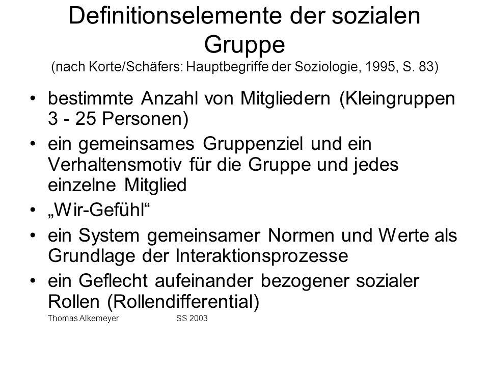 Definitionselemente der sozialen Gruppe (nach Korte/Schäfers: Hauptbegriffe der Soziologie, 1995, S. 83)