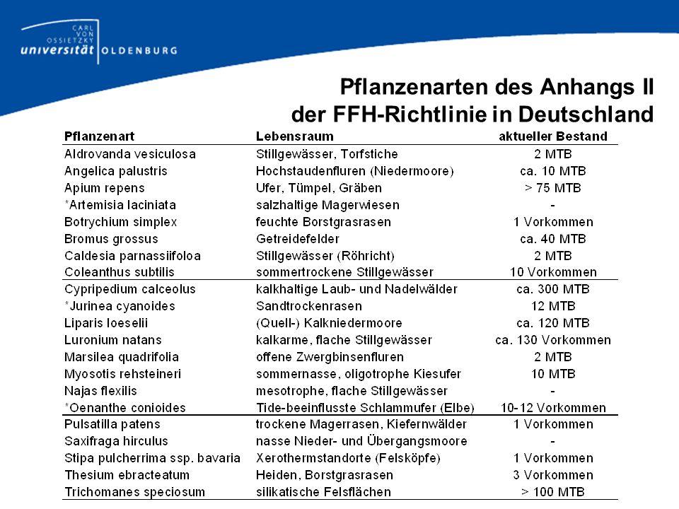 Pflanzenarten des Anhangs II der FFH-Richtlinie in Deutschland