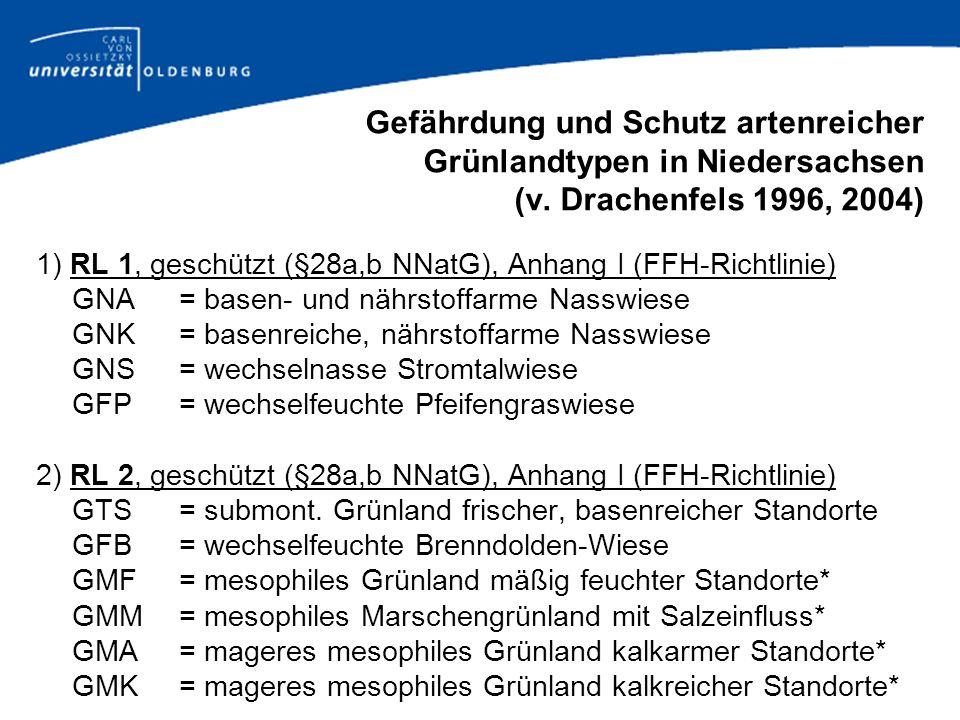 Gefährdung und Schutz artenreicher Grünlandtypen in Niedersachsen (v