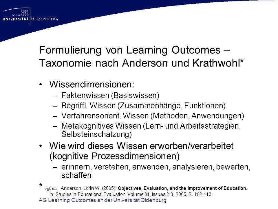 Formulierung von Learning Outcomes – Taxonomie nach Anderson und Krathwohl*