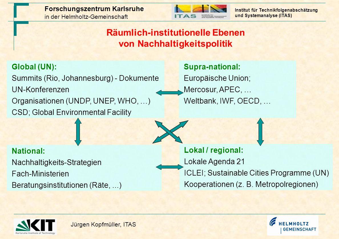 Räumlich-institutionelle Ebenen von Nachhaltigkeitspolitik