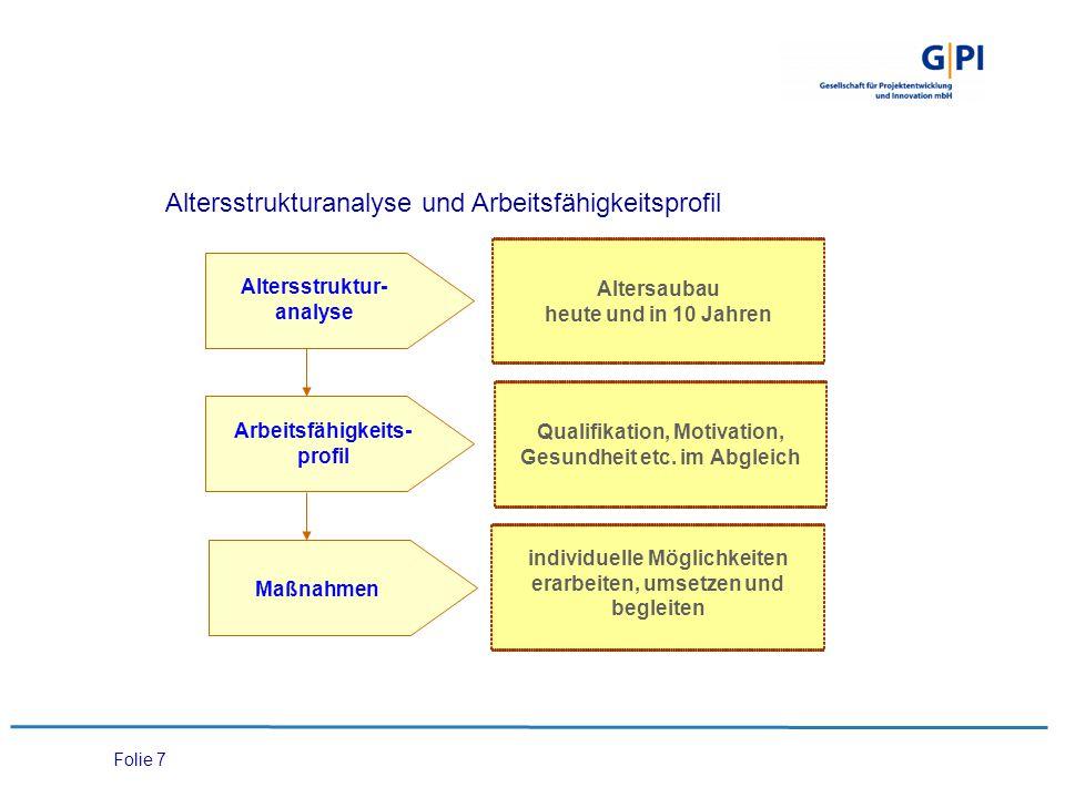 Altersstrukturanalyse und Arbeitsfähigkeitsprofil